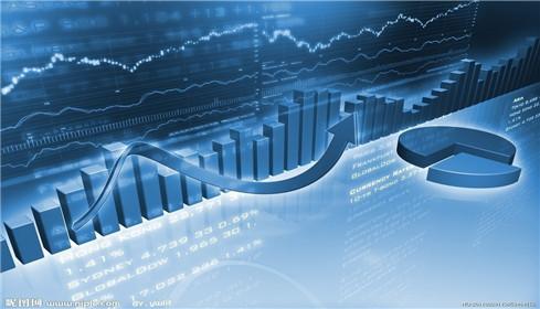 货币信贷超增,宽松政策延后